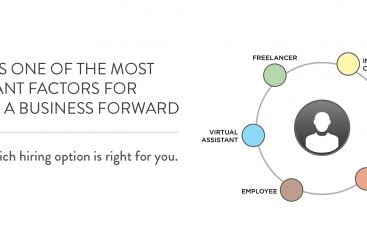 hiring options for business